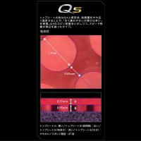 Mizuno Q5