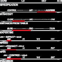характеристики Xiom VEGA LPO