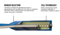 Технология Andro CELL