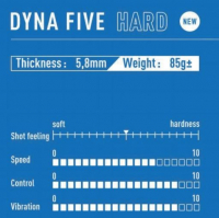 Victas Dyna Five  Hard
