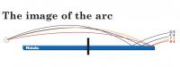 различия накладок Fastarc S1