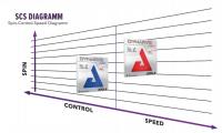 Сравнение Dynaryz AGR и ACC