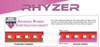 Joola Rhyzer технология ARC