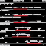 характеристики Xiom VEGA INTRO