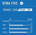 Dyna Five характеристики