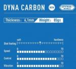 Victas Dyna Carbon