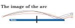 сравнение полета мяча серии FastArc