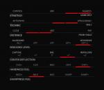 характеристики Xiom Strato OFF+