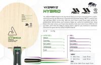 описание Joola Vyzaryz Hybrid